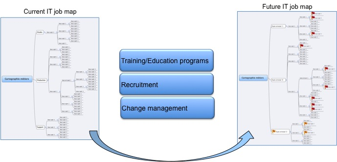 Competency map